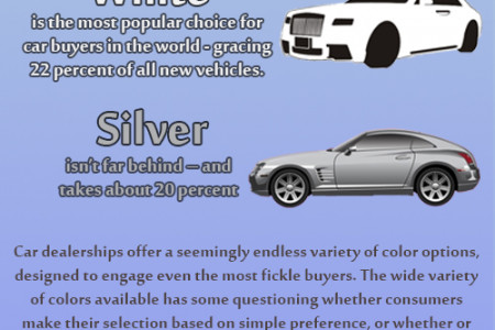 What does your car color says about you? Infographic