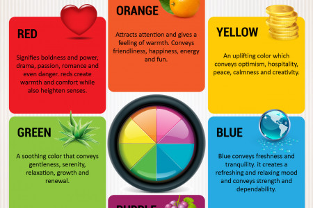 What does your color say about you?  Infographic