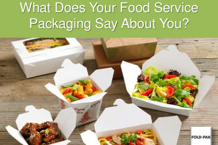 What Does Your Food Service Packaging Say About You? Infographic