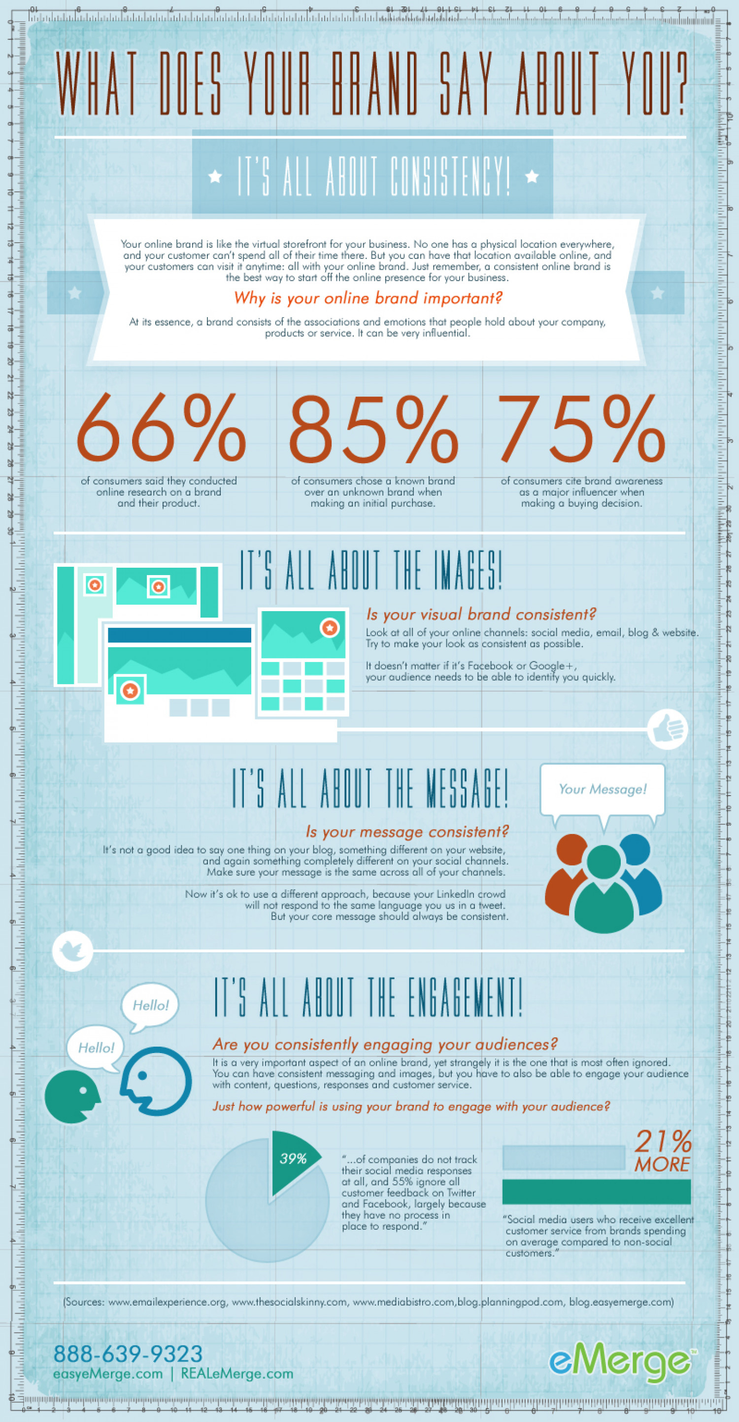 What Does Your Online Brand Say About You? Infographic