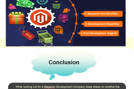 What Factors Businesses Must Consider Before Selecting a Magento Development Company? Infographic