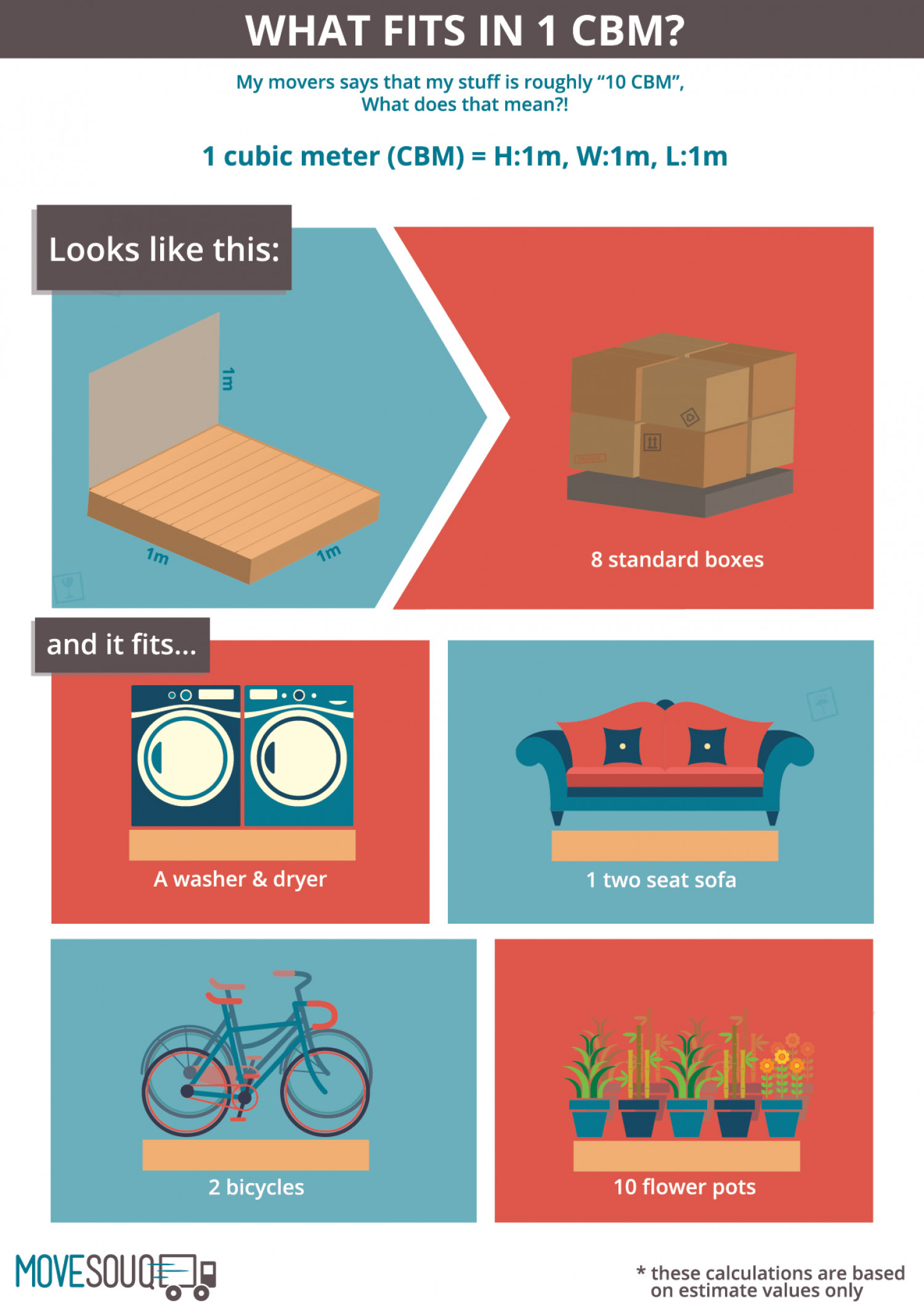 What Fits in 1 Cubic Meter? Infographic