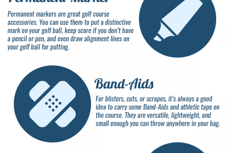 What golfers really need to pack? Infographic