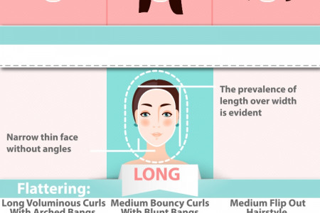 What Hairstyle Suits You According To Your Face Shape? Infographic