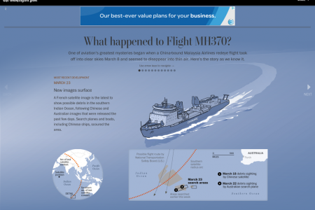 What Happened to Flight MH370 Infographic