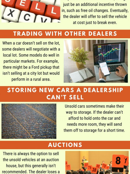WHAT HAPPENS TO NEW CARS A DEALERSHIP CAN'T SELL? Infographic