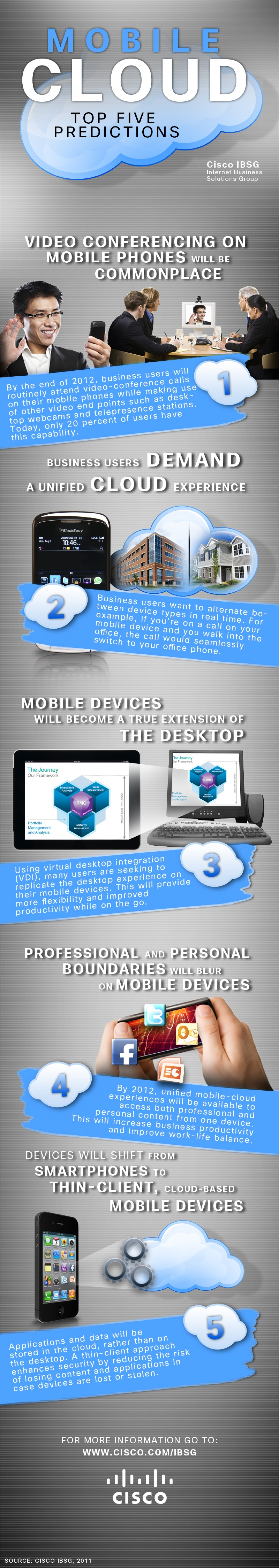 What Happens When Mobile and Cloud Collide? Infographic