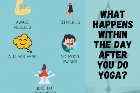 What Happens Within The Day After You Do Yoga Infographic
