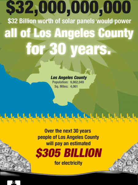 What if BP had spilled Solar Panels instead of Oil? Infographic