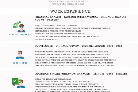 What if cities had a resume? Chicago Infographic