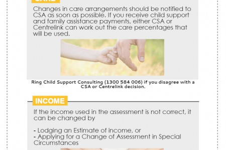 What if the Assessment is not Fair? Infographic