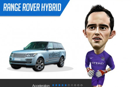 What If the Top Transfers of this Summer Were Cars? Infographic
