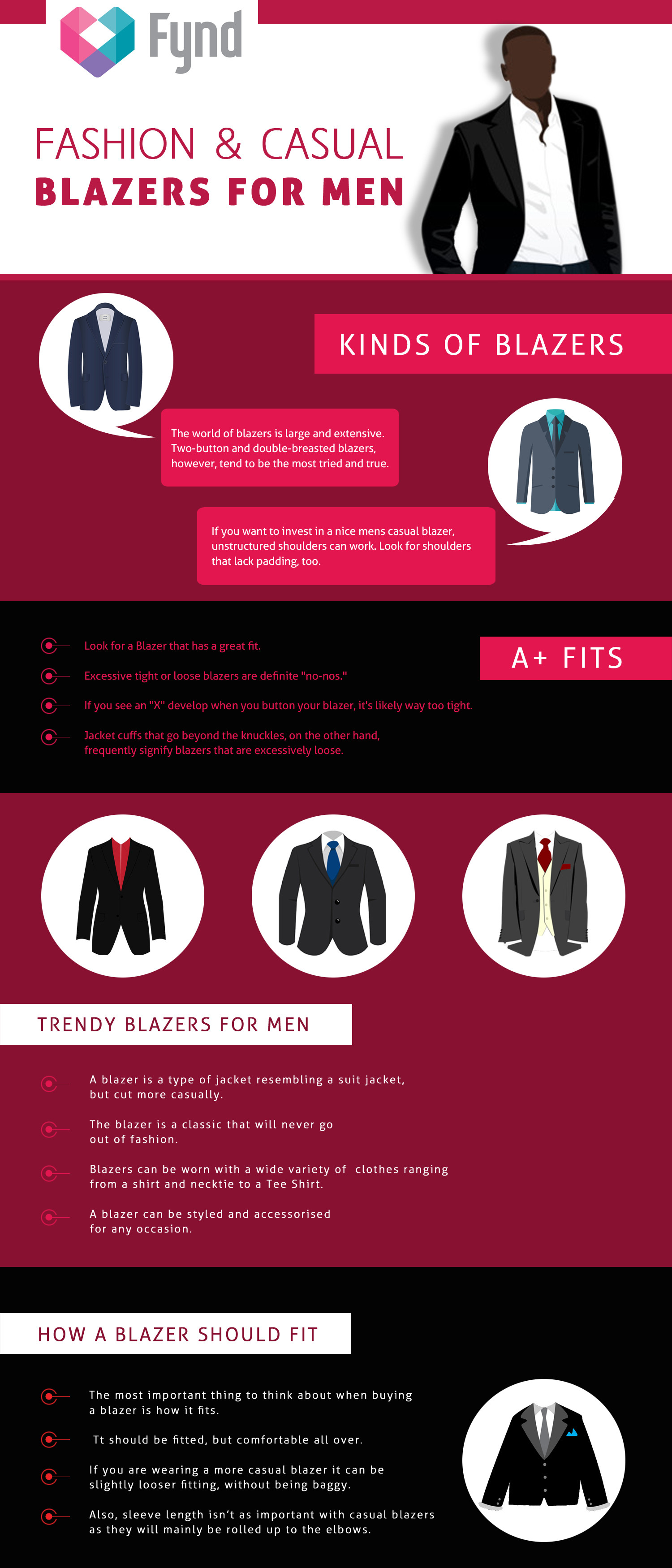 What is a casual blazer  Infographic