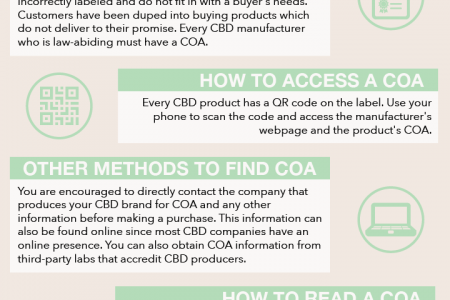 What is a COA Infographic