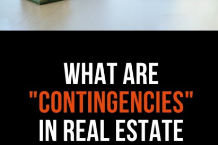 What is a Contingency When Buying or Selling a House Infographic