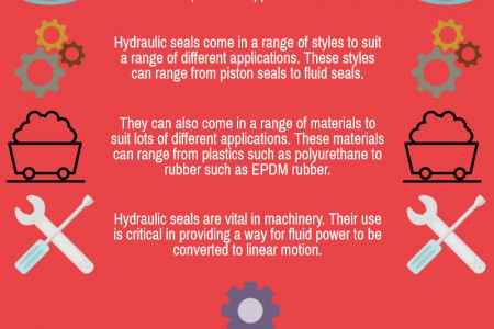 What is a Hydraulic Seal? Infographic