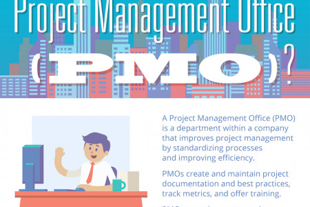 What is a PMO? Infographic