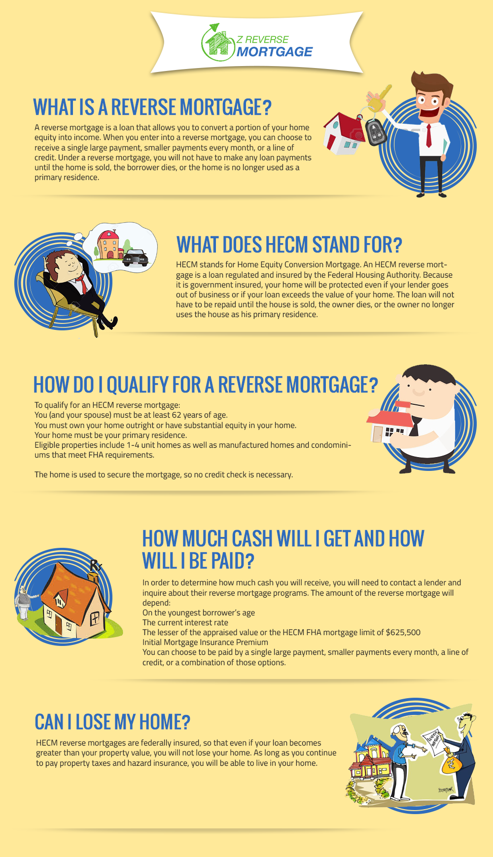 reverse mortgage essay Make yourself at home welcome to the dedicated mortgage website for residential mortgage customers it's packed with useful information and should provide you with everything you need to help you manage your mortgage effectively.