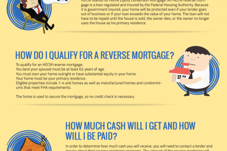 What is a Reverse Mortgage? - Z Reverse Mortgage Infographic