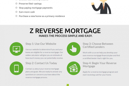 WHAT IS A REVERSE MORTGAGE? Infographic