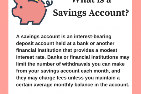 What is a savings account? Infographic