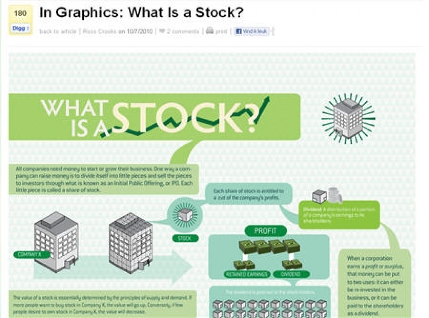 What is stock 29