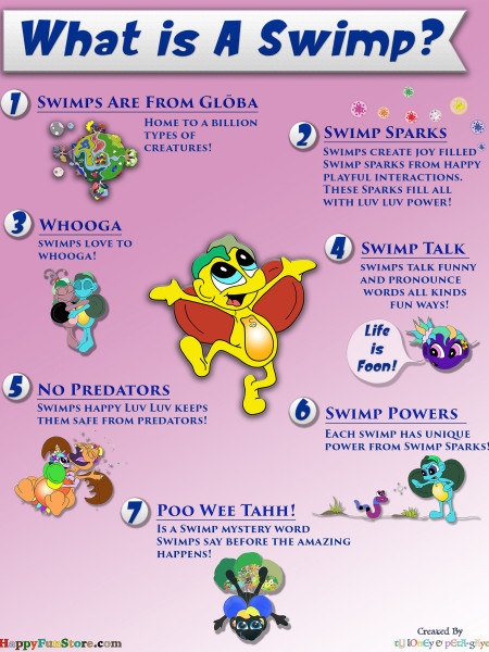 What is a Swimp?  Infographic