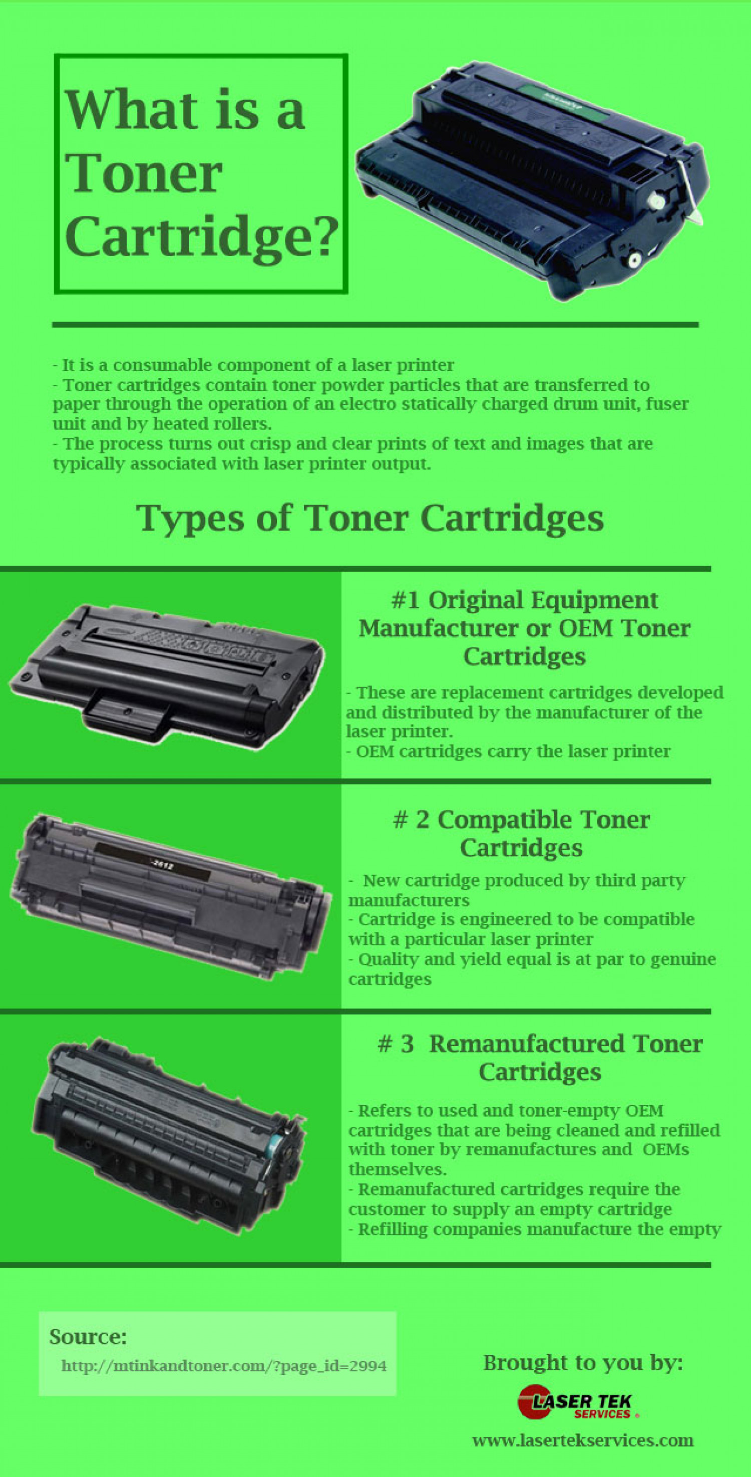 What is a Toner Cartridge? Infographic