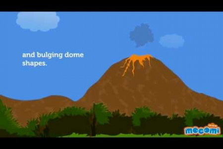 What is a Volcano? Infographic