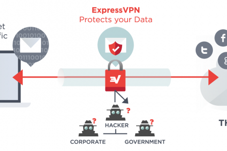 What is a VPN? Infographic
