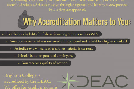 What Is Accreditation? Infographic
