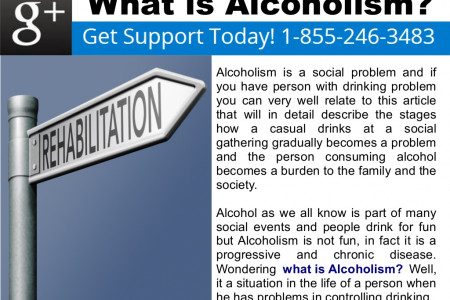 What is Alcoholism? Infographic