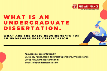 What is an Undergraduate Dissertation? What are the basic Requirements for an Undergraduate Dissertation? - Phdassistance.com Infographic