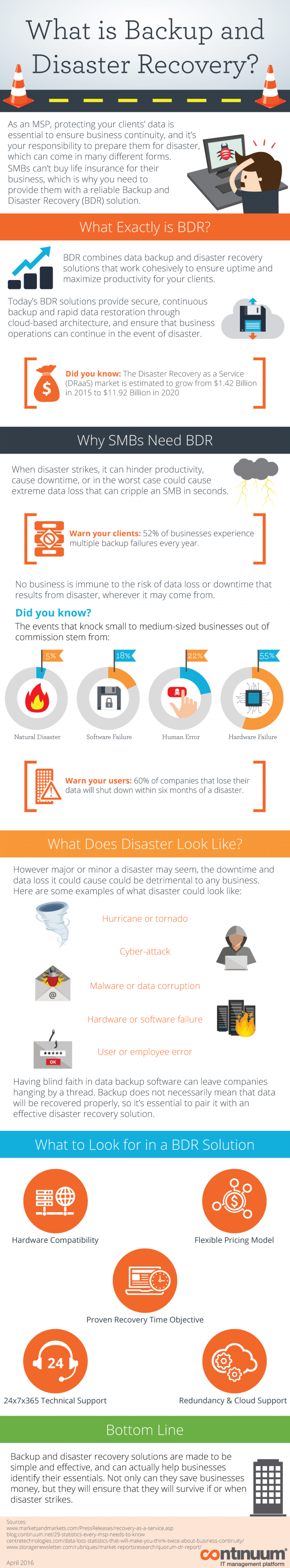 What is Backup and Disaster Recovery (BDR)? Infographic