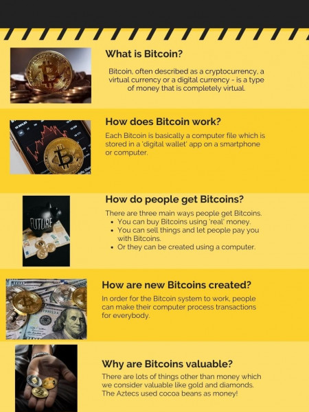 What is Bitcoin and how does it work? Infographic