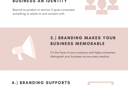 What Is Branding And Why Is It Important For Your Business Infographic