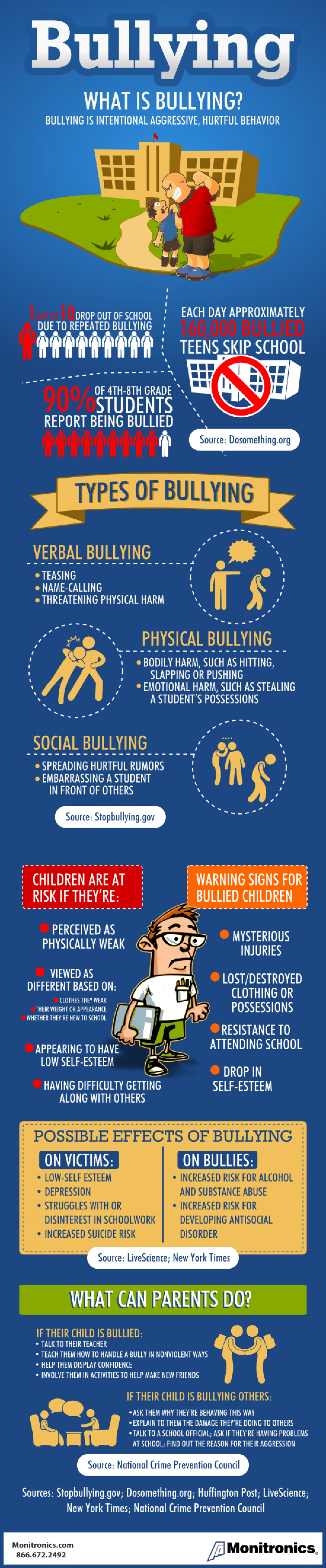 Bullying: What is Bullying? Infographic