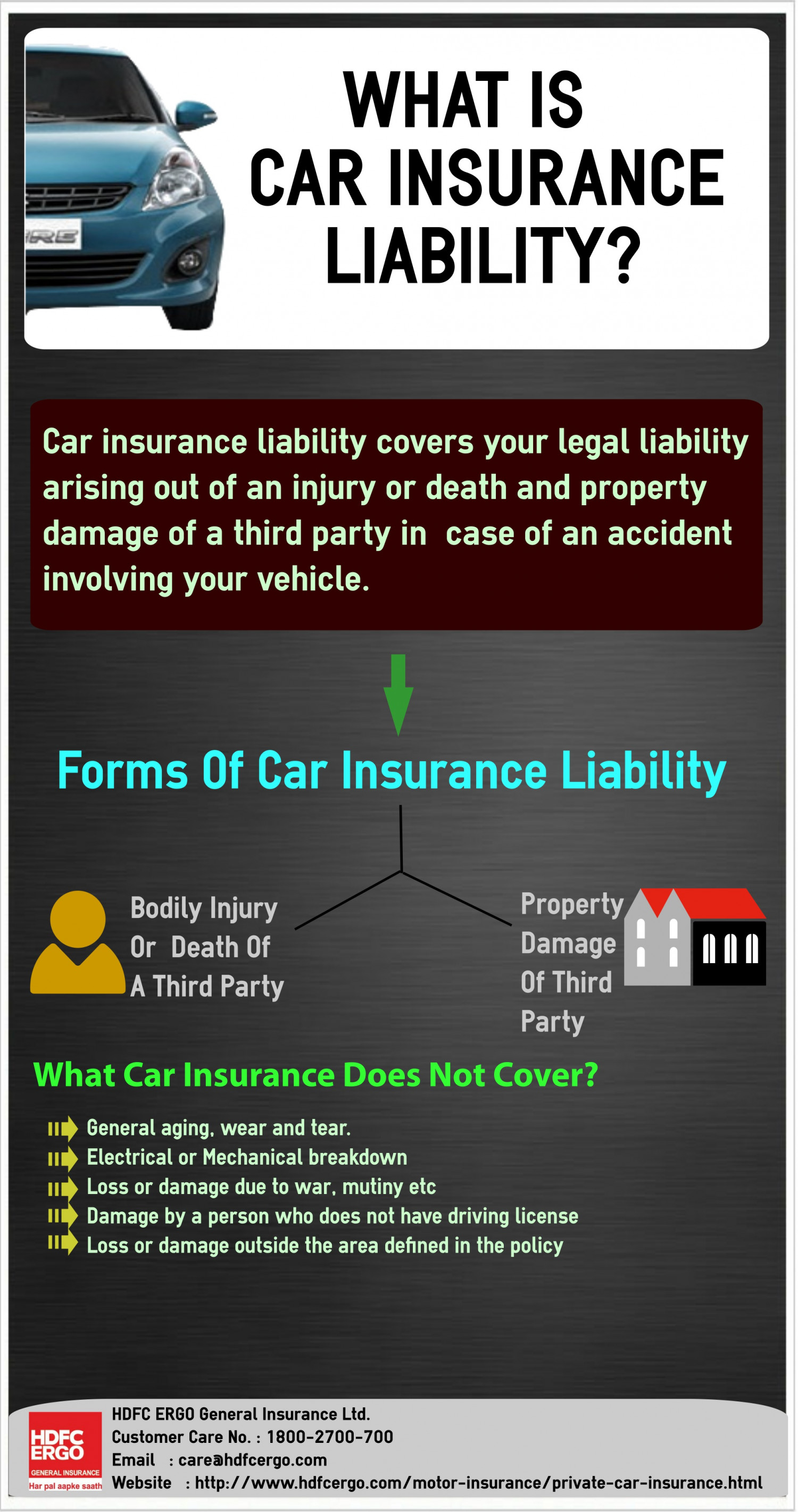 auto insurance what does liability insurance cover a guide to liability auto insurance facts. Black Bedroom Furniture Sets. Home Design Ideas