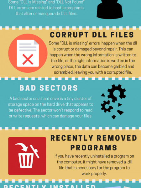 What is Causing DLL Errors? Infographic
