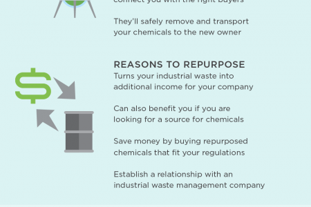 What Is Chemical Repurposing? Infographic