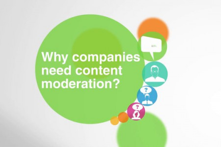 What is Content Moderation? Infographic