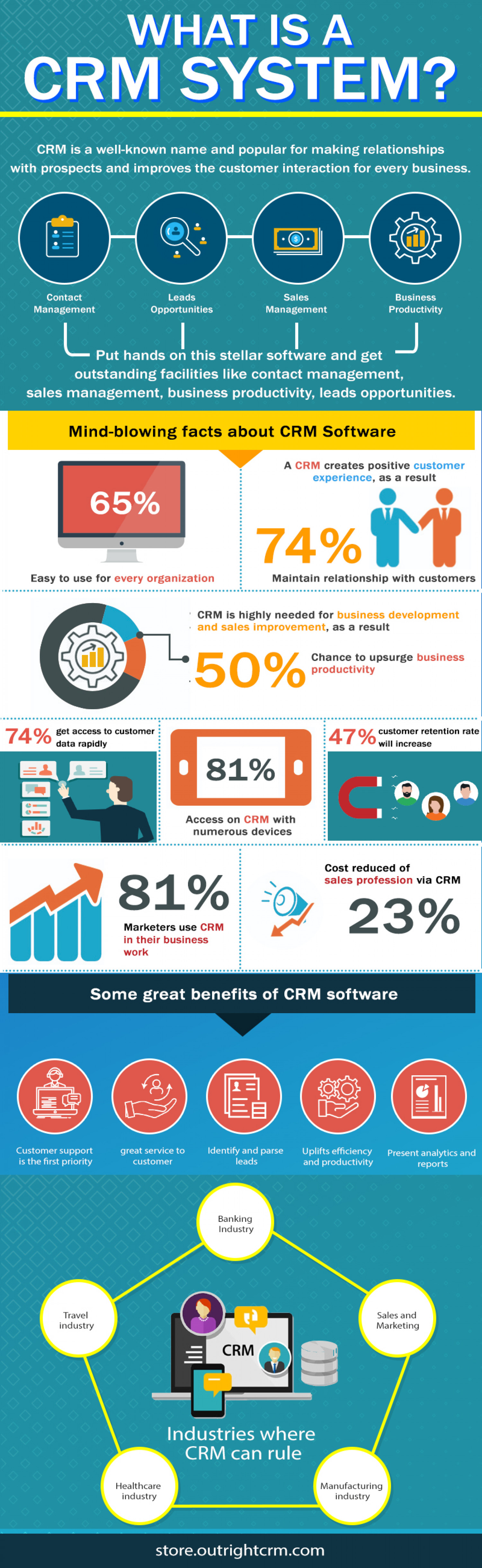 What is CRM Systems & how it is beneficial for business?  Infographic