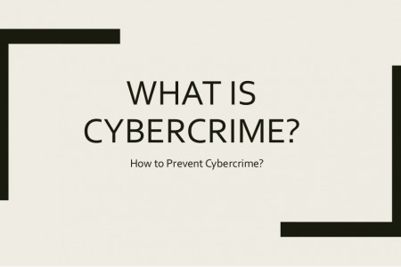 What is CyberCrime How to to Prevent cybercrime? Infographic