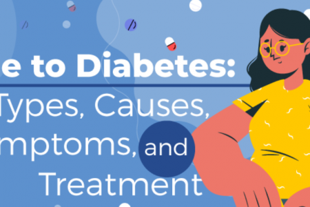 What is Diabetes? [Infographic] Infographic