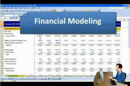 What is Financial Modeling ? Infographic