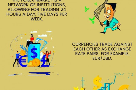 What is forex? Infographic