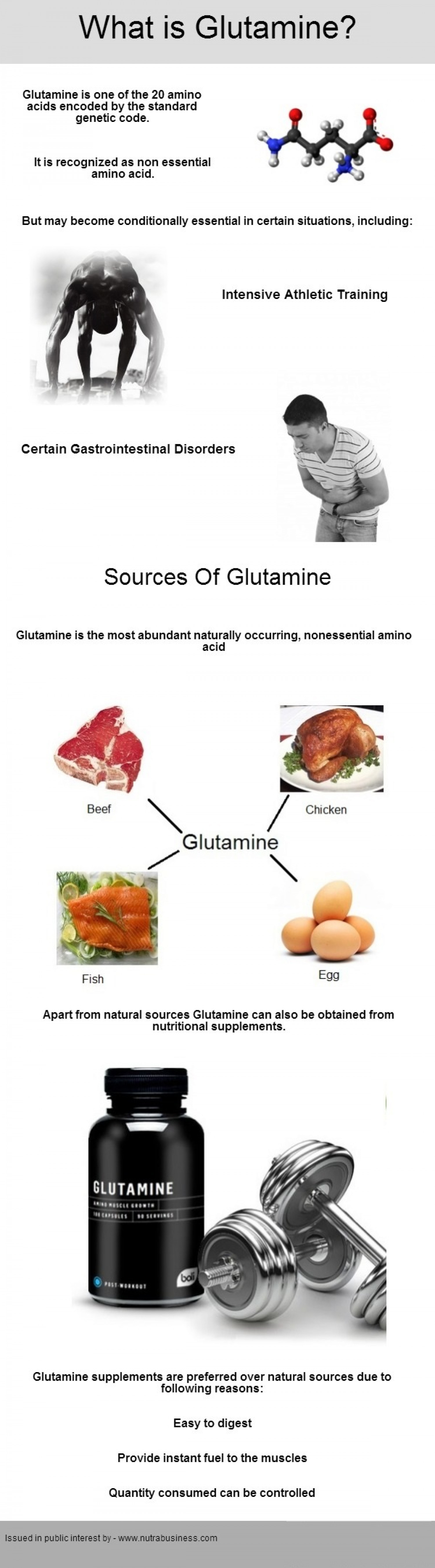 What is Glutamine Infographic