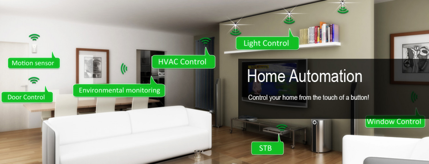 What Is Home Automation ? Gadgeon Lifestyle Infographic