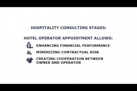 What is Hospitality Consulting?  Infographic