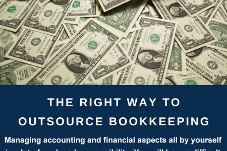 What is Included in Outsourcing Bookkeeping Services? Infographic